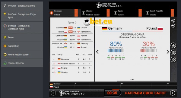 virtualni igri i sportove